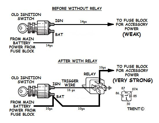 fuse panel, ignition switches, etc how to wire stuff up under universal ignition switch wiring diagram at Ignition Switch Wiring