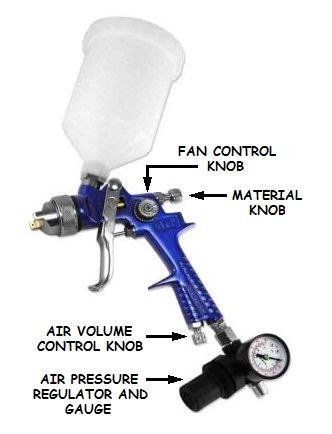 how to set up hvlp spray guns