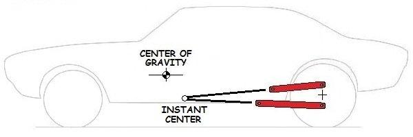 instantcenter