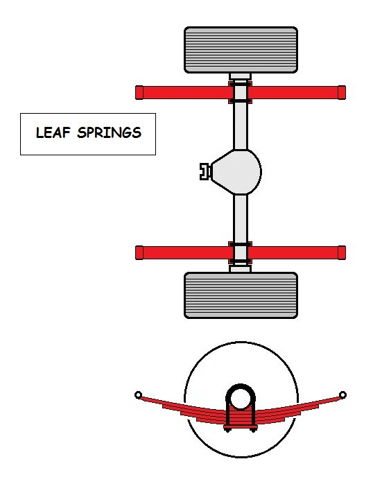 leafsprings