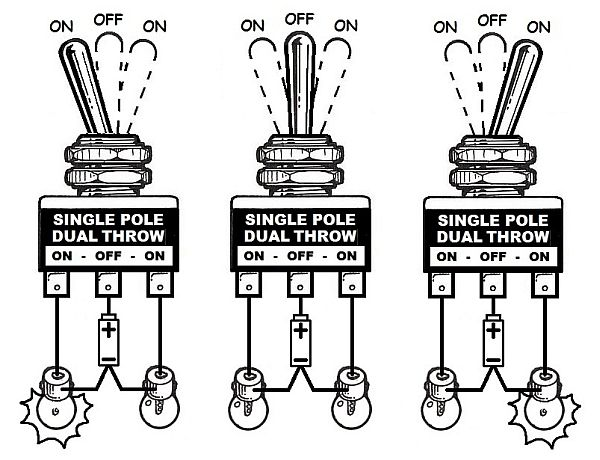 Wiring Diagram For On Off Toggle Switch 39 Wiring Diagram Images
