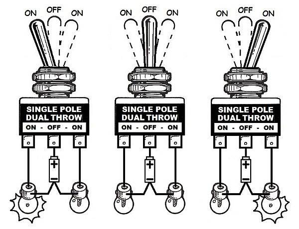 Universal Turn Signal Switch Wiring Diagram from www.how-to-build-hotrods.com