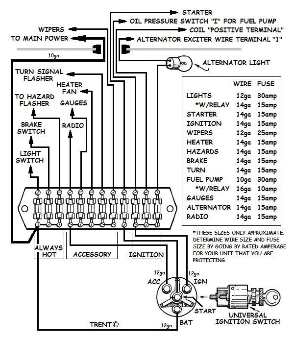 a hot rod wiring diagram fuse panel, ignition switches, etc... how to wire stuff up ...